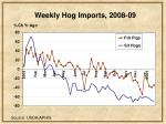 weekly hog imports 2008 09
