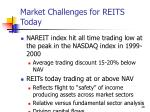 market challenges for reits today