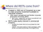 where did reits come from