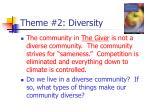 theme 2 diversity