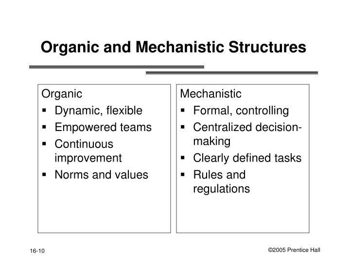 define mechanistic structure 8 define mechanistic and organic forms of structure 9 what four characteristics apply to most organizations, according to max weber 10 what kinds of companies should.
