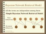 bayesian network retrieval model16