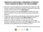 dropouts and poorly prepared students have a negative impact on the economy