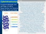 cyberinfrastructure motivated by web 2 0