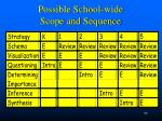 possible school wide scope and sequence