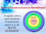 como funcionam os ciclos de abund ncia18