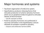 major hormones and systems