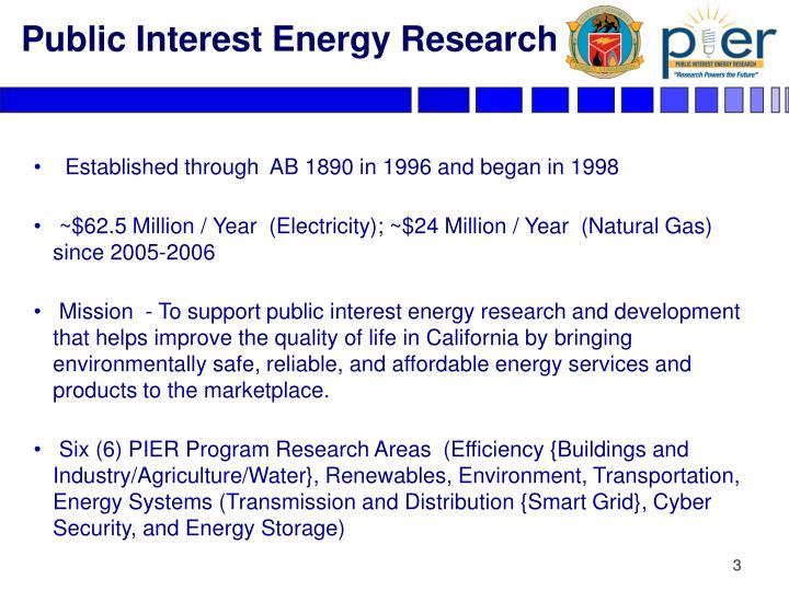 Public interest energy research