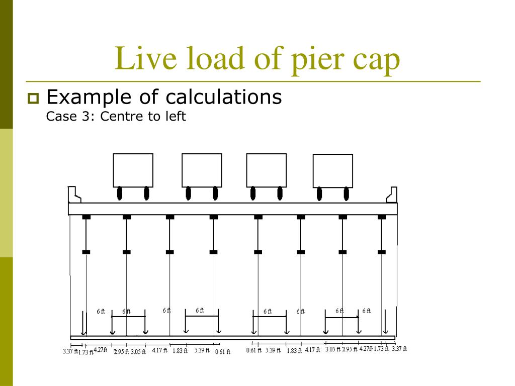 Live load of pier cap