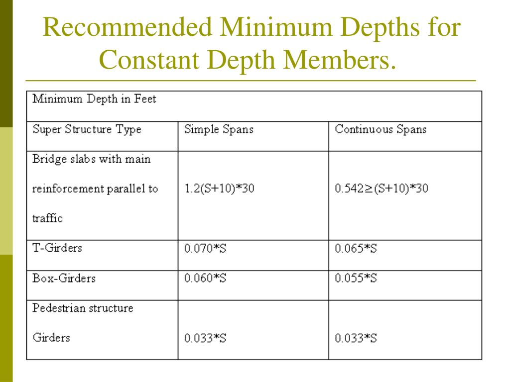 Recommended Minimum Depths for Constant Depth Members.