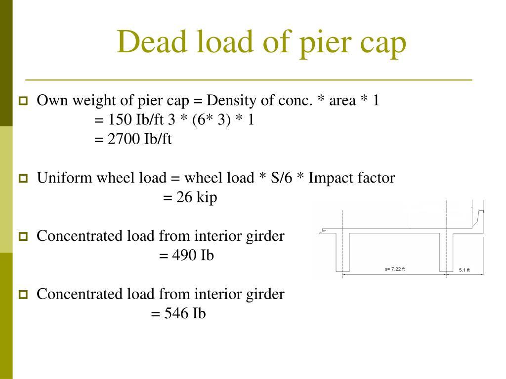 Dead load of pier cap