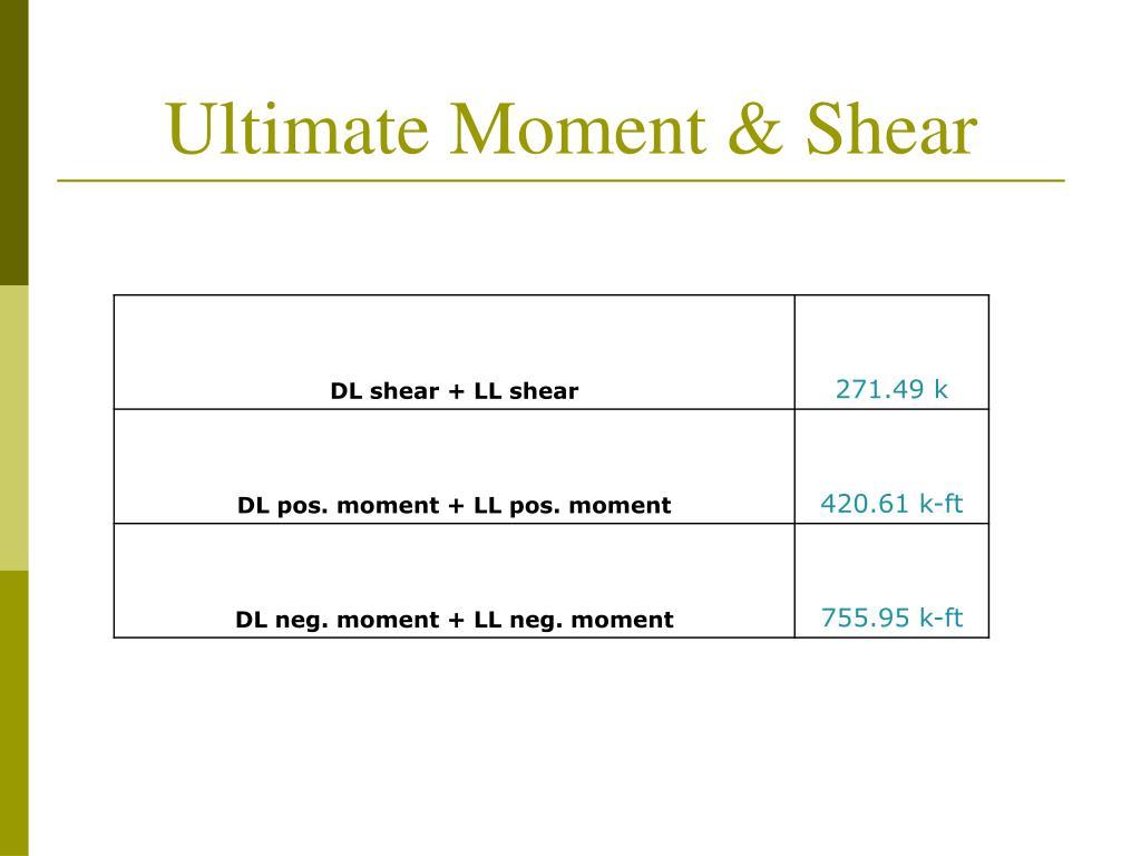 Ultimate Moment & Shear
