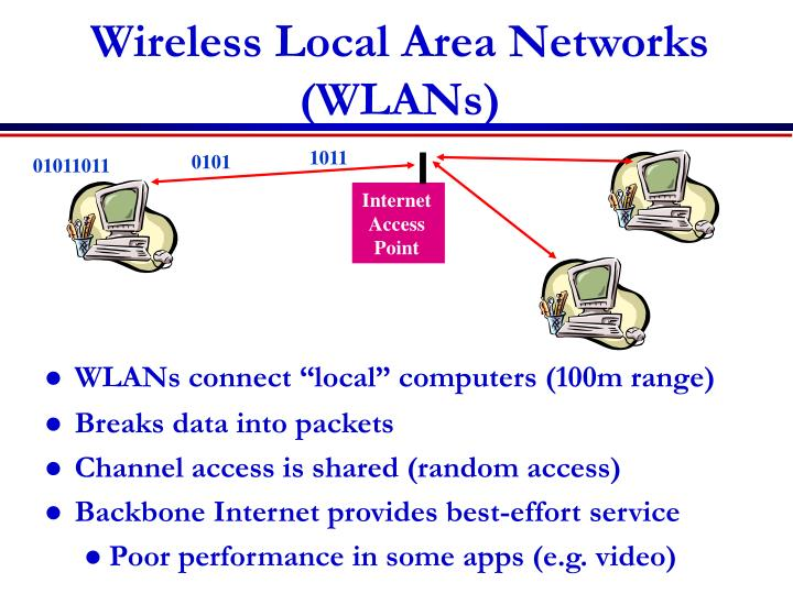 wireless lan benefits and applications Lan vs wan or local area networks (lans) and wide area networks (wans) have much in common, but the differences are enough to make them two separate acronyms in speech and in practice each one has its benefits and downsides, and specific uses, click the above to learn more.