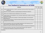 your feedback comments on actions24