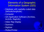 elements of a geographic information system gis