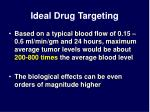 ideal drug targeting1
