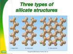 three types of silicate structures