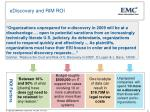 ediscovery and rim roi