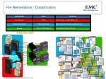file remediation classification