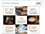 the costs of ediscovery
