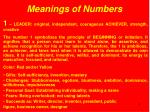 meanings of numbers