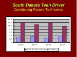 south dakota teen driver contributing factors to crashes