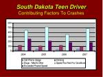 south dakota teen driver contributing factors to crashes34