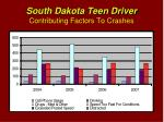 south dakota teen driver contributing factors to crashes35