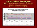 south dakota teenagers but it s still them versus us and the picture isn t encouraging