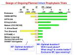 design of ongoing planned infant prophylaxis trials