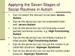 applying the seven stages of social routines in autism