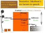 semiotics jakobson s six factors in speech