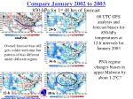 compare january 2002 to 2003 850 hpa for 1 st 48 hrs of forecast