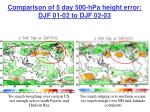 comparison of 5 day 500 hpa height error djf 01 02 to djf 02 03
