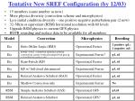 tentative new sref configuration by 12 03