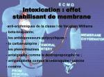 intoxication effet stabilisant de membrane12