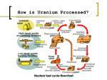 how is uranium processed