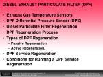 diesel exhaust particulate filter dpf37