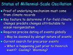 status of millennial scale oscillation