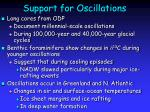 support for oscillations