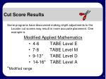 cut score results