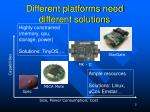 different platforms need different solutions