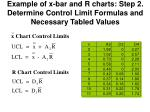 example of x bar and r charts step 2 determine control limit formulas and necessary tabled values