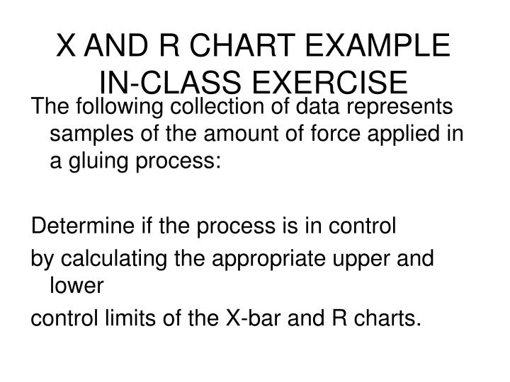 x and r chart example in class exercise n.