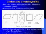lattices and crystal systems
