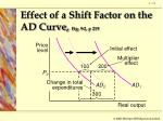 effect of a shift factor on the ad curve fig 9 2 p 219