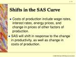 shifts in the sas curve1