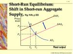 short run equilibrium shift in short run aggregate supply fig 9 5b p 222