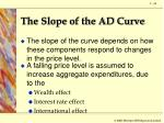 the slope of the ad curve1