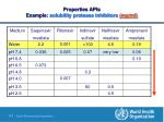 properties apis example solubility protease inhibitors mg ml
